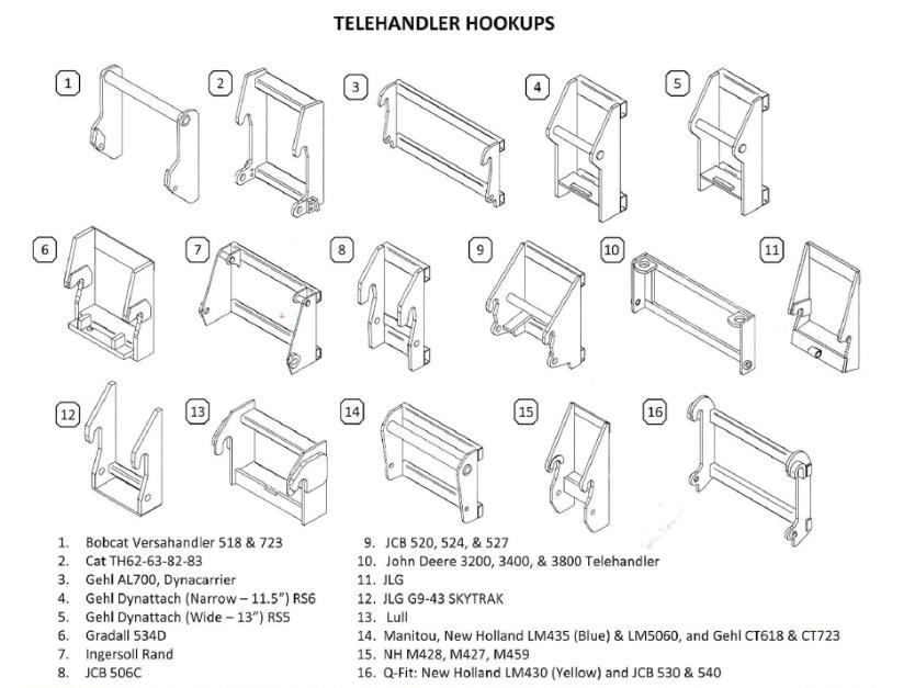 Telehandler Hookup Illustrations