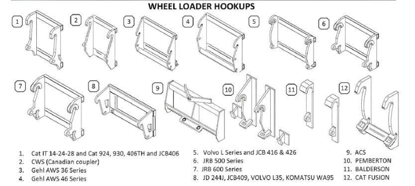 Wheel Loader Hookup Illustrations